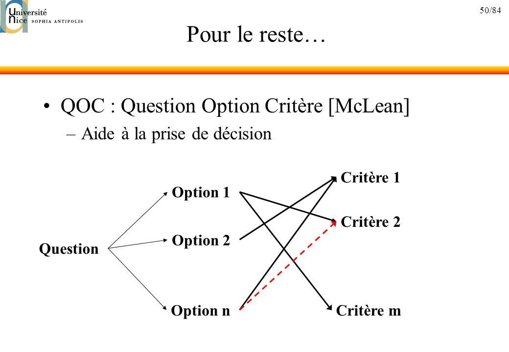 Pour le reste… QOC : Question Option Critère [McLean]